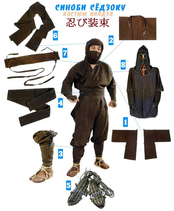 Выкройка костюм ниндзя своими руками